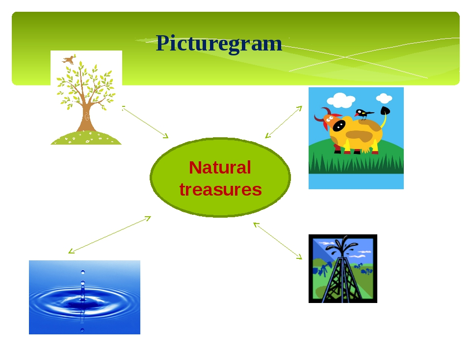 Natural treasures Picturegram