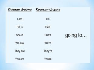 Полная формаКраткая формаgoing to… I amI'm He isHe's She isShe's We a