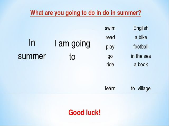 What are you going to do in do in summer? Good luck!  In summer I am going...