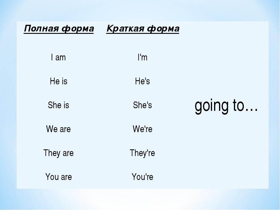 Полная формаКраткая формаgoing to… I amI'm He isHe's She isShe's We a...