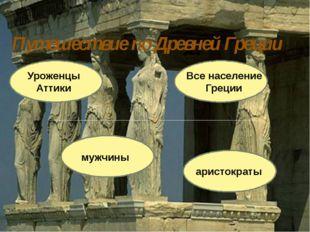 Путешествие по Древней Греции Уроженцы Аттики мужчины Все население Греции ар