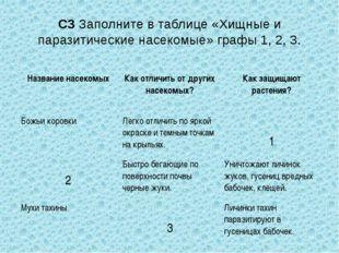 С3 Заполните в таблице «Хищные и паразитические насекомые» графы 1, 2, 3. Наз
