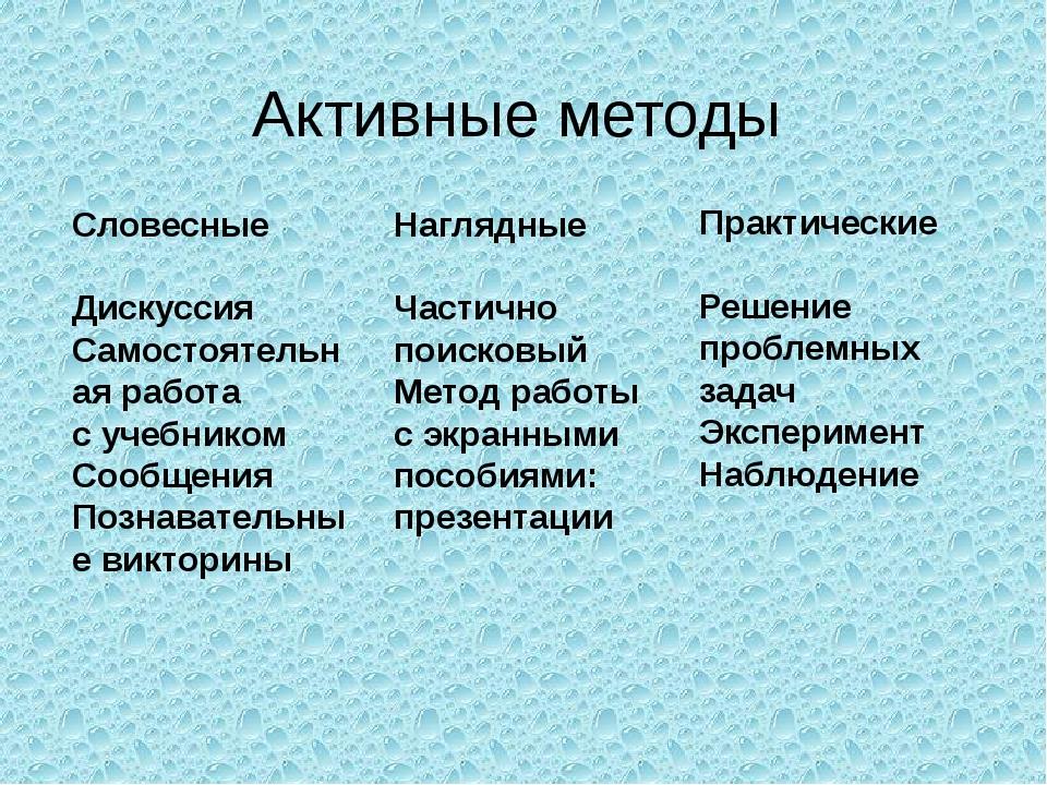 Активные методы Словесные Дискуссия Самостоятельная работа с учебником Сообще...