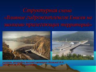 Структурная схема «Влияние гидрокомплексов Енисея на экологию прилегающих тер