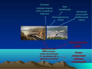 Орошение засушливой Кайбальской степи Регулируемость стока Нет наводнений Зат
