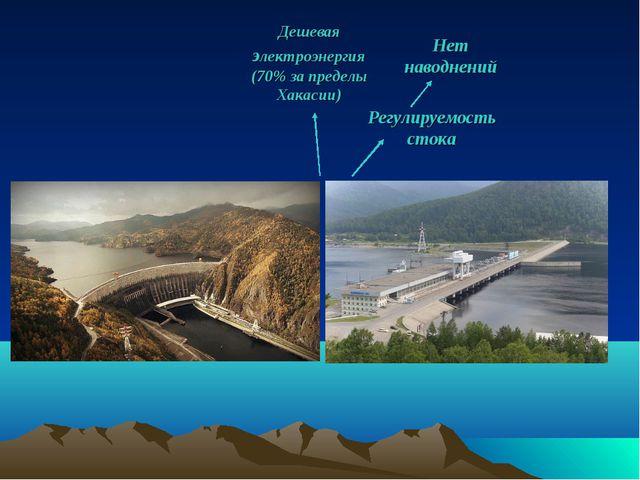 Регулируемость стока Нет наводнений Дешевая электроэнергия (70% за пределы Ха...