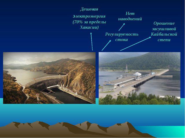 Орошение засушливой Кайбальской степи Регулируемость стока Нет наводнений Деш...