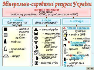 КОРИСНІ КОПАЛИНИ (≈50 видів; родовищ: розвідано >7000, розробляється ≈4500) 1