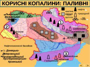 Львівсько-Волинський басейн ДОНБАС Придніпровський басейн 1 2 3 2- Прикарпатс