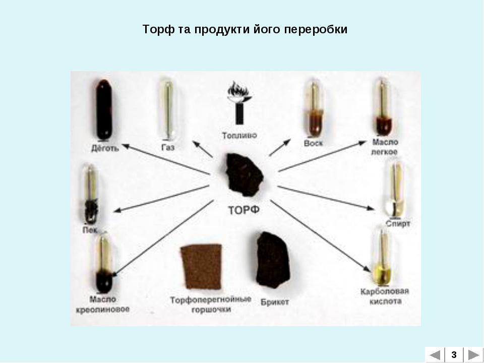 Торф та продукти його переробки 3