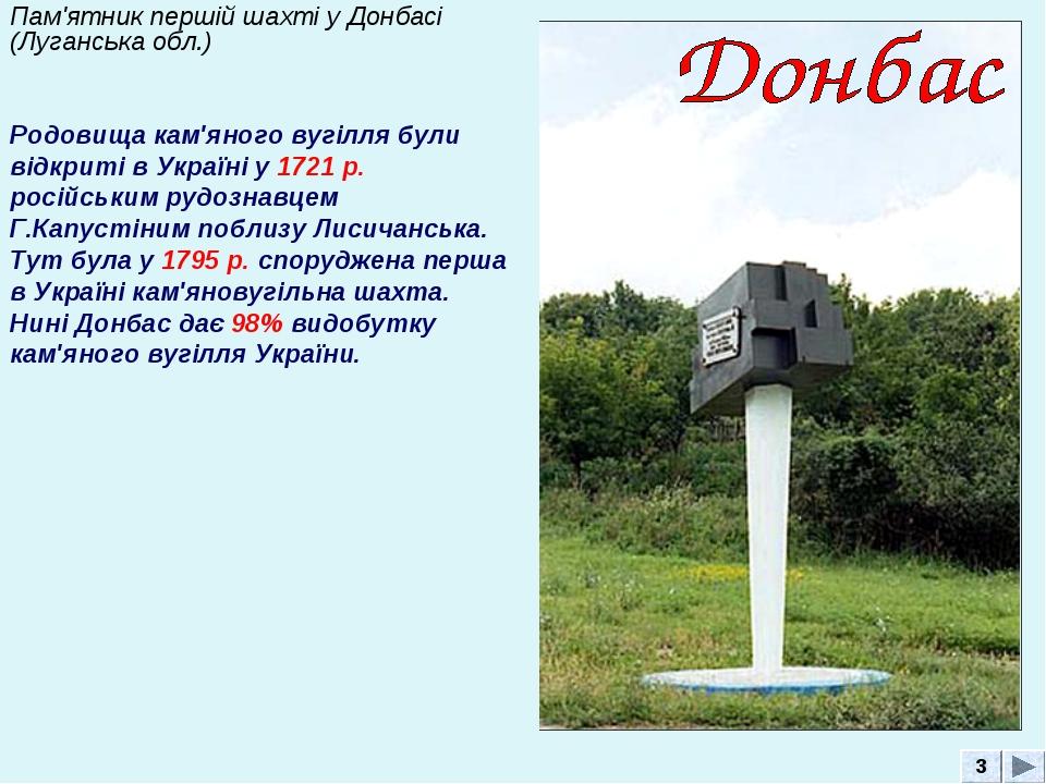 3 Пам'ятник першій шахті у Донбасі (Луганська обл.) Родовища кам'яного вугілл...