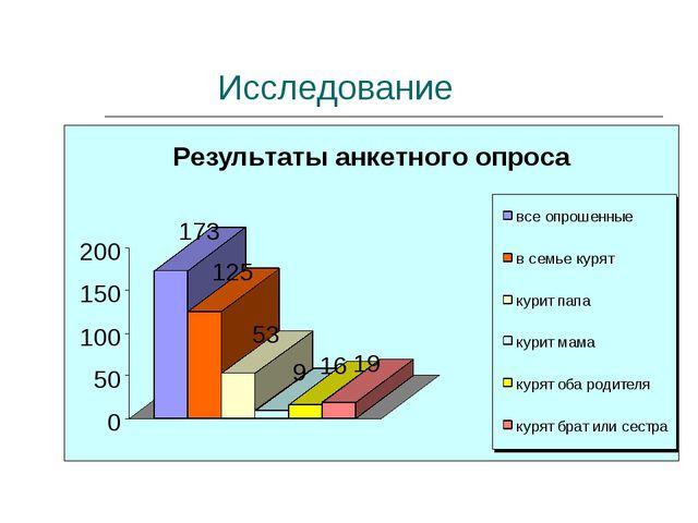 Исследование
