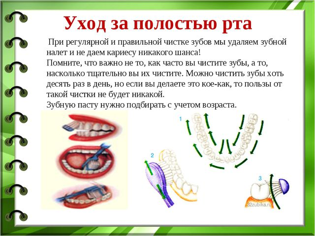 Уход за полостью рта При регулярной и правильной чистке зубов мы удаляем зуб...