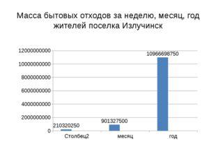 Масса бытовых отходов за неделю, месяц, год жителей поселка Излучинск