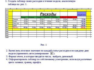 Практическая работа № 1 Табличный процессор Excel Ввод данных в ячейки, опре