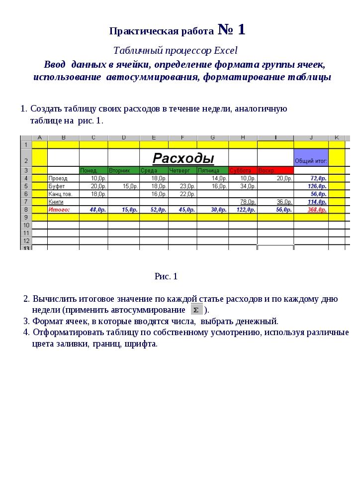 Практическая работа № 1 Табличный процессор Excel Ввод данных в ячейки, опре...