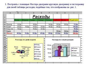 Практическая работа № 2 Табличный процессор Excel Выбор диапазона для постро