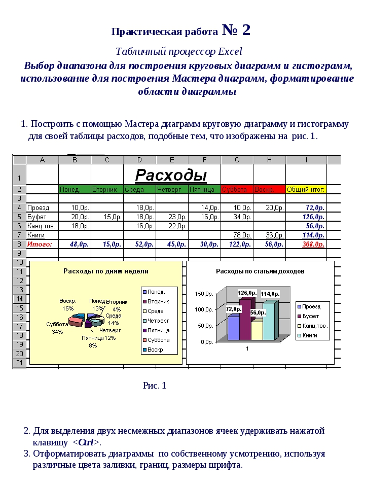 Практическая работа № 2 Табличный процессор Excel Выбор диапазона для постро...