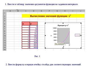 Практическая работа № 3 Табличный процессор Excel Ввод и копирование формул,