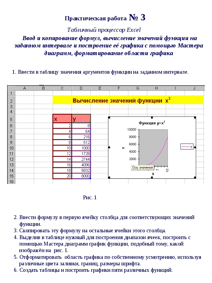 Практическая работа № 3 Табличный процессор Excel Ввод и копирование формул,...