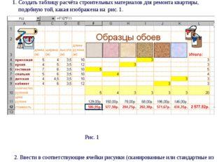 Практическая работа № 5 Табличный процессор Excel Вычисление по формулам, ко