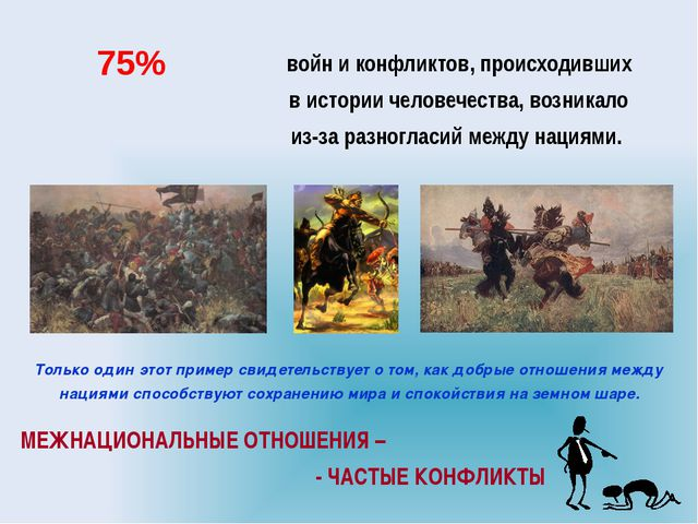 войн и конфликтов, происходивших в истории человечества, возникало из-за разн...