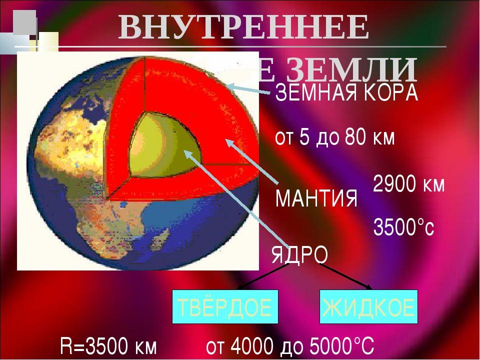 ВНУТРЕННЕЕ СТРОЕНИЕ ЗЕМЛИ ЗЕМНАЯ КОРА от 5 до 80 км МАНТИЯ 2900 км 3500°с ЯД...
