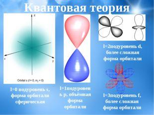 Квантовая теория l=0 подуровень s, форма орбитали сферическая l=1подуровень p
