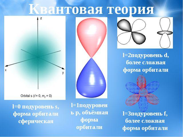 Квантовая теория l=0 подуровень s, форма орбитали сферическая l=1подуровень p...