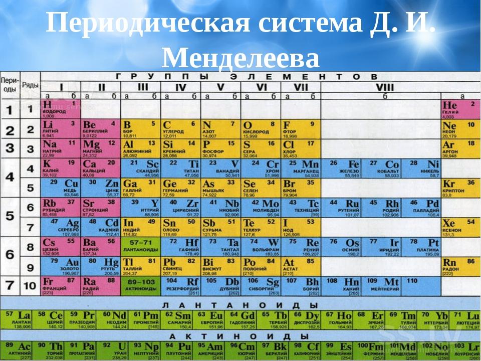 периодическая система менделеева фото для печати практичны, легко