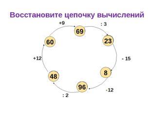 Восстановите цепочку вычислений 60 69 23 48 96 8 +12 +9 : 3 - 15 12 : 2