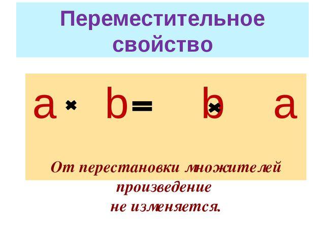 Переместительное свойство а b b а От перестановки множителей произведение не...