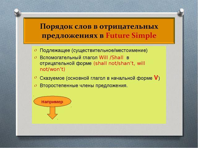 Подлежащее (существительное/местоимение) Вспомогательный глагол Will /Shall в...