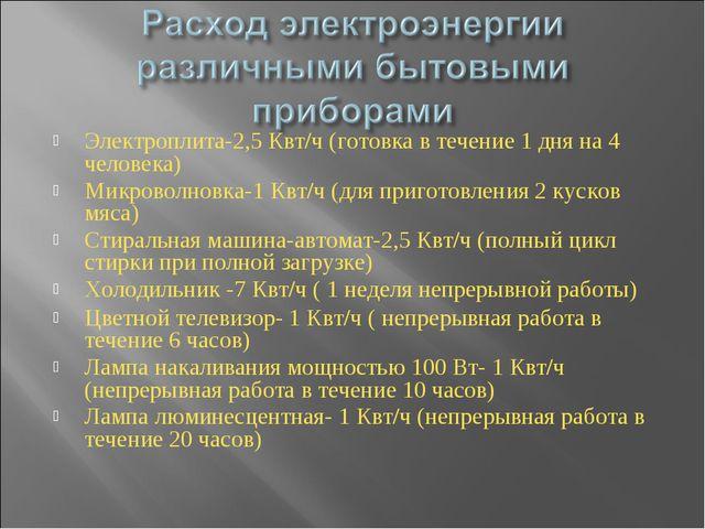 Электроплита-2,5 Квт/ч (готовка в течение 1 дня на 4 человека) Микроволновка-...