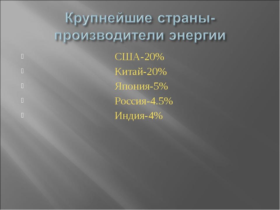 США-20% Китай-20% Япония-5% Россия-4.5% Индия-4%