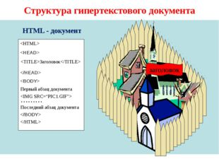 HTML - документ   Структура гипертекстового документа Заголовок Первый абзац