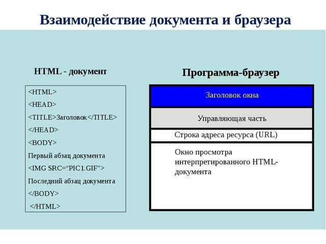 Заголовок   Первый абзац документа  Последний абзац документа   HTML - док...