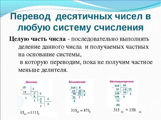 Перевод десятичных чисел в любую систему счисления Целую часть числа - послед...