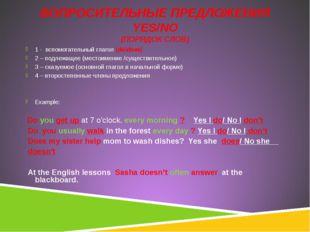 ВОПРОСИТЕЛЬНЫЕ ПРЕДЛОЖЕНИЯ YES/NO (ПОРЯДОК СЛОВ) 1 - вспомогательный глагол (