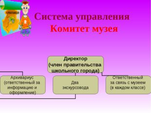 Система управления Комитет музея
