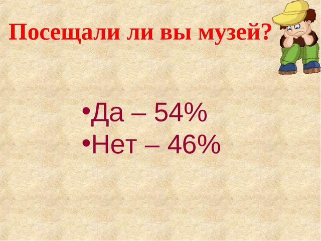 Посещали ли вы музей? Да – 54% Нет – 46%