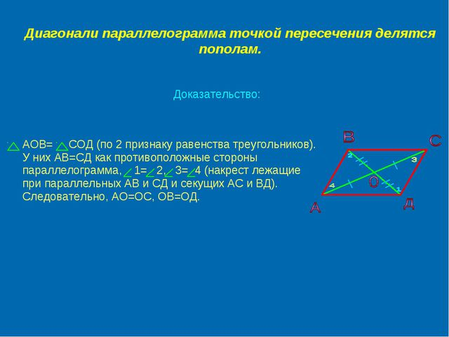 Диагонали параллелограмма точкой пересечения делятся пополам. Доказательство:...