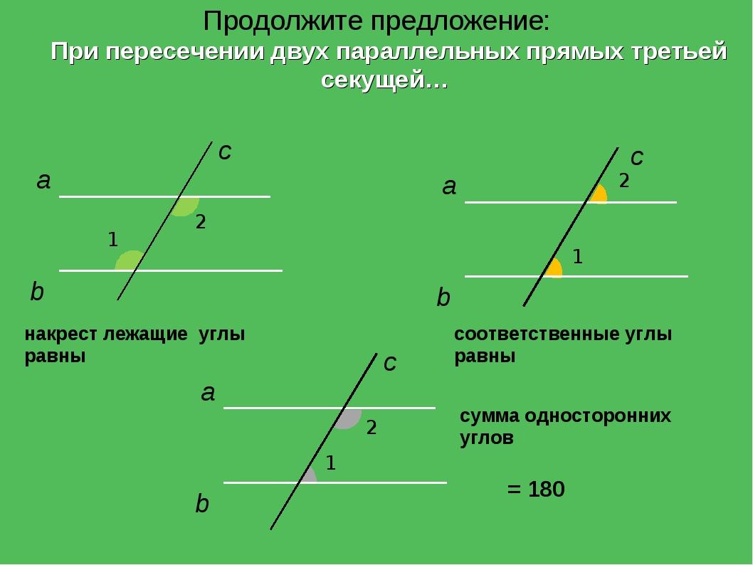 Продолжите предложение: При пересечении двух параллельных прямых третьей секу...