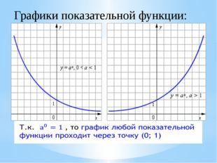 Переменная х может принимать любое значение (D (y)=R), при этом значение у вс
