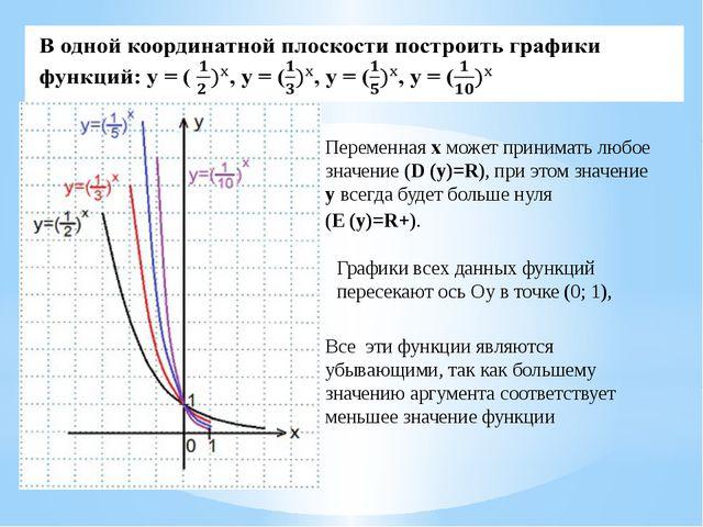 В одной координатной плоскости построить графики функций:y=2x, y=3x, y=5x, y...