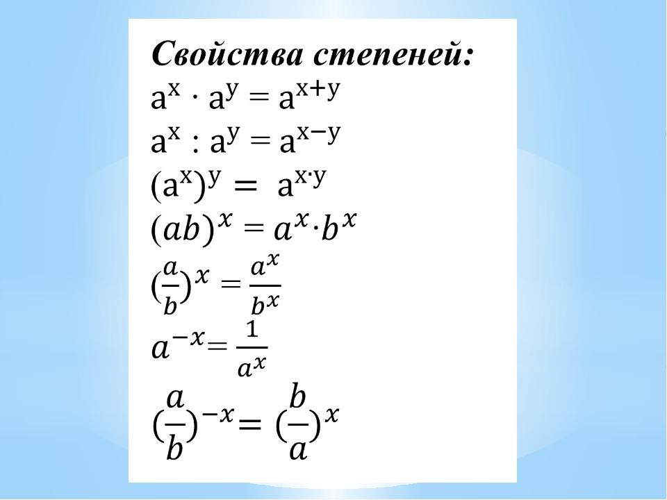 Показательная функция Сравнение чисел с использованием свойств показательной...
