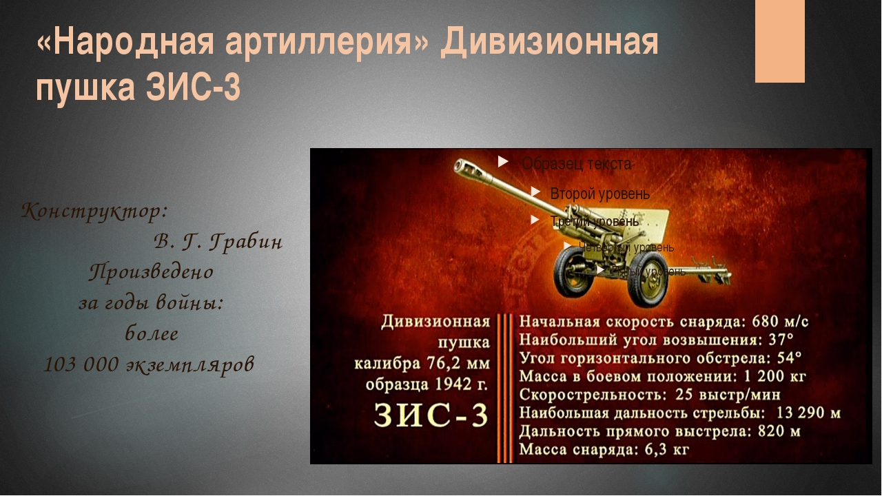 «Народная артиллерия» Дивизионная пушка ЗИС-3 Конструктор: В. Г.Грабин Произ...