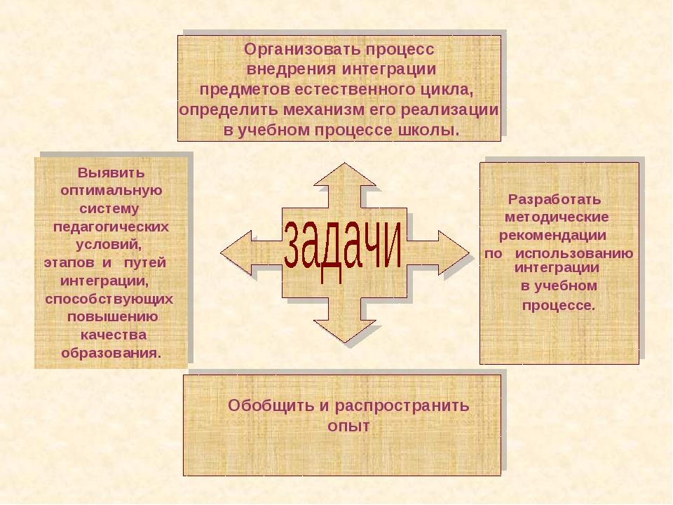 Организовать процесс внедрения интеграции предметов естественного цикла, опре...