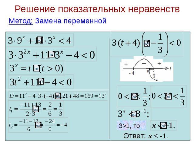 Решение показательных неравенств Метод: Замена переменной Ответ: х < -1. 3>1...