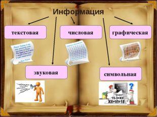 текстовая числовая графическая звуковая символьная Информация